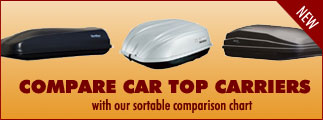 car top carrier comparison